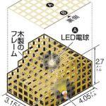 神宮外苑火災事故「素の家」の東京デザインウィーク 2016運営陣や大学の言い訳